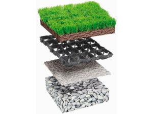 Свойства и особенности газонной решетки Экорастер
